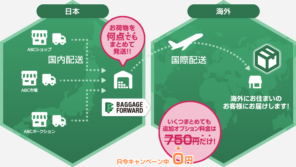 One package! Just750JPY for consolidation!